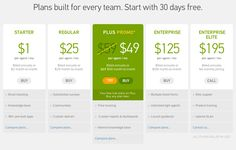 http://www.zendesk.com/product/pricing