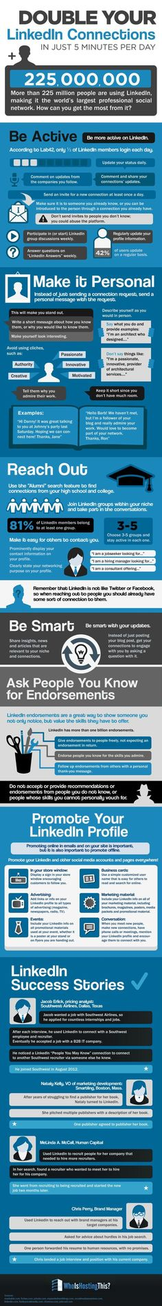 [INFOGRAPHIC] 10 Simple Tips to Double your LinkedIn Connections: Update; Groups; Follow; Invite; Endorse; Promote; Tweet; Links; Info; Details.