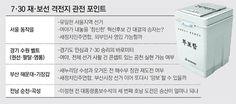 與 '과반 사수' vs 野 '정권 심판'… 수원벨트 3곳이 승부처