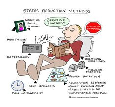 Check out these Stress Reduction Methods to get through your Finals Week at #UAlbany!