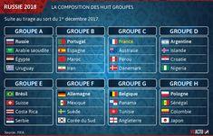 Image result for les equipes coupe du monde 2018