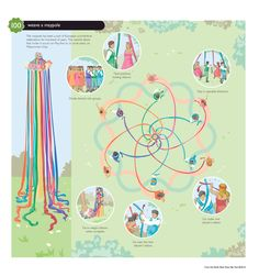 How to dance the maypole ~I've wanted to do this since I saw it on DragonTales like..9 years ago. :)