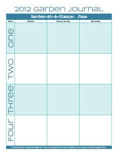 2012 Garden Journal Sample Page