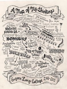 "groose-ling:    a ""map"" of my liberal arts experience…. hurray for typography exercises!"