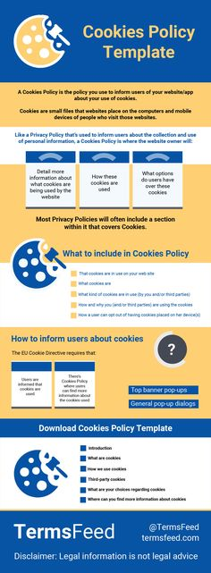 sample cookies policy template