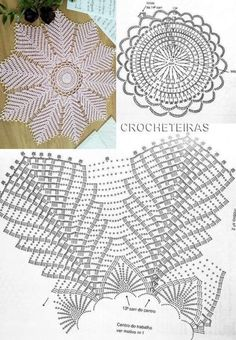 Graph Crochet, Crochet Mandala Pattern, Crochet Lace Edging, Crochet Circles, Thread Crochet, Diy Crochet, Crochet Crafts, Crochet Doilies, Crochet Projects