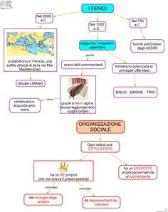 I Fenici Sc. Elementare | AiutoDislessia.net Ancient History, Education, School, Kids, Socialism, Geography, Learning Italian, Historia, Art