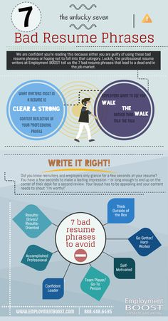 seven bad resume phrases you can avoid in your job search - #career #resume
