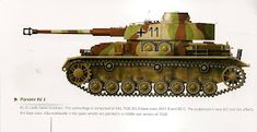 Panzer Iv, Model Tanks, Engin, Military Equipment, Military Vehicles, Diorama, Ww2, History, World War Two