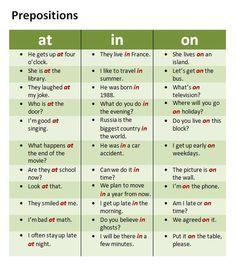 Prepositions - English grammar