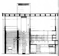 Villa Norrköping, Sverre Fehn section Villas, Weekend House, Building Systems, Architecture Plan, Sweden, Floor Plans, How To Plan, Louis Kahn, Drawings