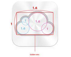 Apple y su obsesión por los detalles