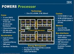 IBM Power8 Processor Detailed – Features 22nm Design With 12 Cores, 96 MB eDRAM L3 Cache and 4 GHz Clock Speed | Info-Pc