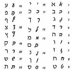 Hebrew Cursive Alphabet Google Search Tattoos
