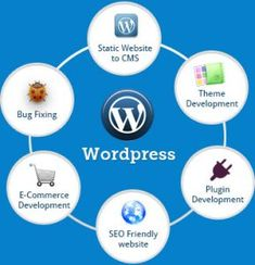 We're a Web Design & Digital Marketing Solution, driven to get your company next level online. You get strategy, design, development & marketing all under one roof in New York & New Jersey. Wordpress Website Development, Website Development Company, Design Development, Website Services, Seo Services, Wordpress Plugins, Ecommerce, Wordpress Theme, Web Design Company