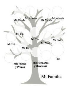 Spanish Family Tree - Mi Familia