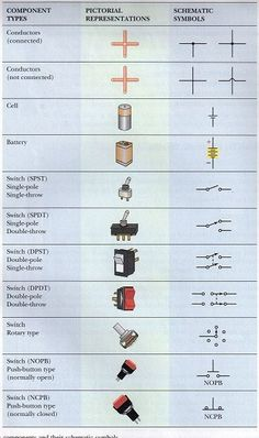 Electronics for Absolute Beginners, Chapter 2 - Science Experiments for Kids Picture of Electronic Components and Their Schematic Symbols - Electronics Projects, Electronics Basics, Electronics Components, Electrical Components, Electronics Gadgets, Electrical Symbols, Electrical Projects, Electrical Wiring, Solar Projects