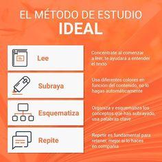 """11 Me gusta, 1 comentarios - Fude by Educativo (@fudebyeducativo) en Instagram: """"El #MetodoDeEstudio ideal para mejorar el #aprendizaje"""""""