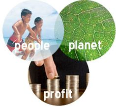 """By: Zachary Hirschfeld The phrase """"People, Planet, Profit"""" - coined by author John Elkington - promotes the idea that businesses must consider their environmental and social impact in addition to the Triple Bottom Line, Social Enterprise, Take Action, Curriculum, Planets, Reading, Sustainability, People, Nice"""