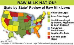 Raw Milk Laws