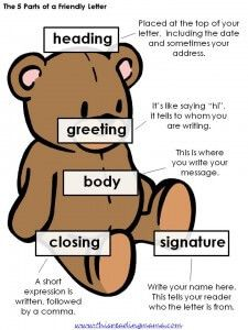 Parts Of A Friendly Letter Flipchart  Friendly Letter Formative