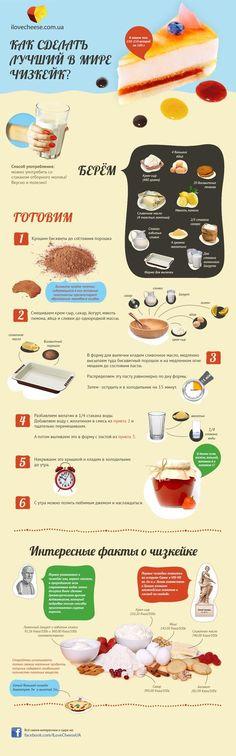 ИНФОГРАФИКА: Как сделать лучший в мире чизкейк: