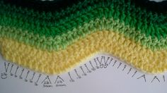Hekel Idees: Tutoriaal: Hoe om 'n sig-sag patroon te hekel. Zig Zag Crochet, Crochet Throw Pattern, Easy Crochet Hat, Tunisian Crochet, Crochet Stitches, Crochet Afghans, Crochet Blankets, Afrikaans, Ideas