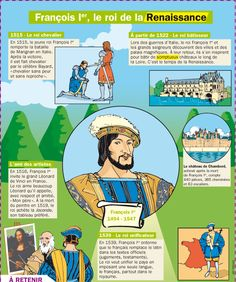 Doing Well on the AP World History Test – Viral Gossip Ap French, French History, Learn French, Best History Books, Modern World History, Art History Memes, French Language Learning, Cycle 3, French Lessons