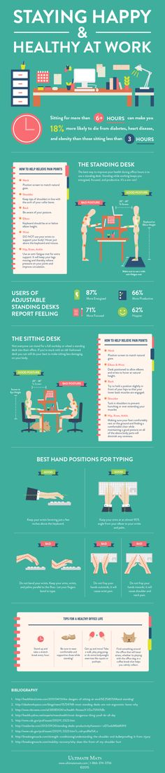 For posture and hand position tips so that you don't get all the aches and pains: | 16 Charts For Being Happy And Productive At Work