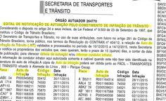 Multas de trânsito: Edital de Guarulhos.SP concede prazos para defesas, recursos e indicação de real condutor infrator 74550 18.12.15 +http://brml.co/1keASTT
