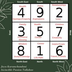 Numerology Numbers, Astrology Numerology, Success Words, Sigil Magic, Autism Quotes, Healing Codes, Numerology Calculation, Vedic Mantras, Switch Words