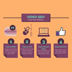 Quality video marketing will improve the way you approach SEO. Inside, read up on 4 key SEO metrics and best practices for using video to grow rankings. Marketing Program, Seo Marketing, Content Marketing, Internet Marketing, Online Marketing, Digital Marketing, Video Websites, Search Optimization, Search Engine Marketing