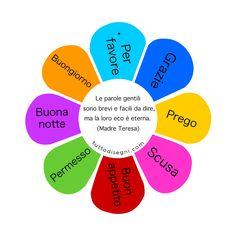 Bildergebnis für maestra mery e la casa Italian Grammar, Italian Language, Spring Activities, Activities For Kids, Class Decoration, Learning Italian, Montessori Activities, Feelings And Emotions, Language Activities