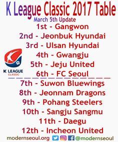 https://modernseoul.org/2017/03/10/sunday-k-league-classic-challenge-2017-r2/
