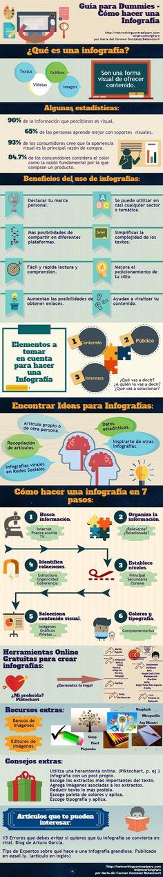Hola: Una infografía sobre Cómo hacer una infografía: Guía para Dummies. Vía Un saludo