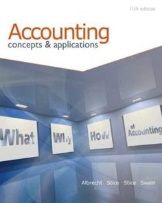 Test bank solutions for australian financial accounting 7th edition solution manual accounting 11th edition albrecht fandeluxe Images