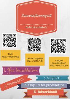 Image tagging powered by ThingLink Academic Writing, Grammar, Language, Classroom, Education, School, Teacher Stuff, Class Room, Teaching