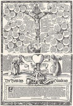Stammbaum des Glaubens, Vogtherr