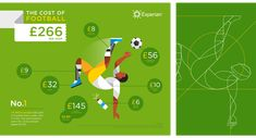 We created this set of sport illustrations for Experian, a leading global information services company, to showcase the practical costs involved with these sports, beyond the blood, sweat and tears.