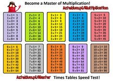 table de multiplication a imprimer grand format - Learning Multiplication Tables, Free Printable Multiplication Worksheets, Multiplication Test, Worksheets For Kids, Kindergarten Worksheets, Table Addition, Math For Kids, Mathematics, How To Memorize Things