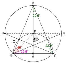images moment of inertia formula Useful Moment of Inertia
