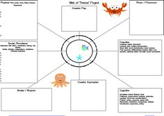 1000 images about kinder documentation on pinterest lesson plan templates learning stories. Black Bedroom Furniture Sets. Home Design Ideas