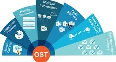 Top-Notch Exchange OST Converter