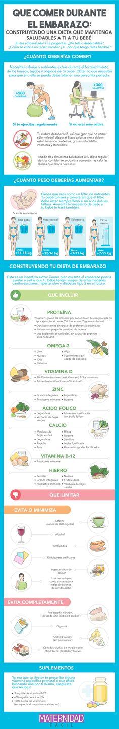 Qué comer durante el embarazo (INFOGRAFÍA)