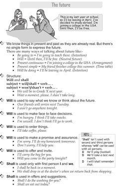 Grade 9 Grammar Lesson 12 The future English Grammar Rules, Teaching English Grammar, English Grammar Worksheets, English Sentences, English Writing Skills, English Idioms, English Phrases, English Language Learning, English Lessons