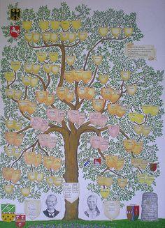 Customized family tree by Alix Mordant Family Tree Designs, Family Tree Art, Big Family, Deep Picture Frames, Family Genealogy, Family History, Drawings, Display Ideas, Charts