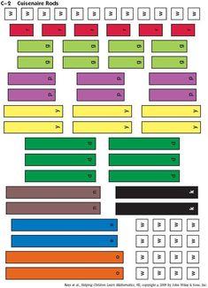 Paper Cuisenaire Rods Math Classroom, Kindergarten Math, Teaching Math, Math Manipulatives, Math Fractions, 2nd Grade Math, Grade 1, Math Place Value, Montessori Math