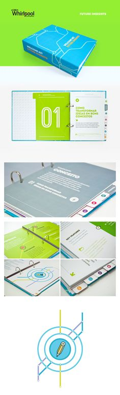 Whirlpool Future Insights: Welcome Kit by Victor Salciotti, via Behance