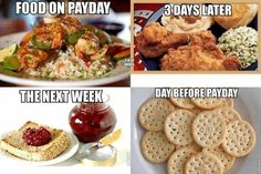 Food phases through the month