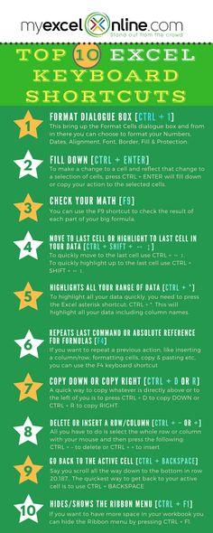 Learn Microsoft Excel Tips + Tutorials (myexcelonline) on Pinterest